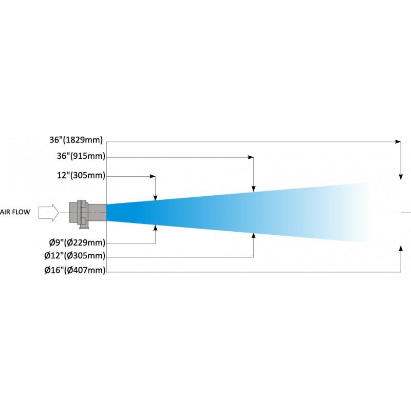 Luftstromverstärker AIRMASTERS75