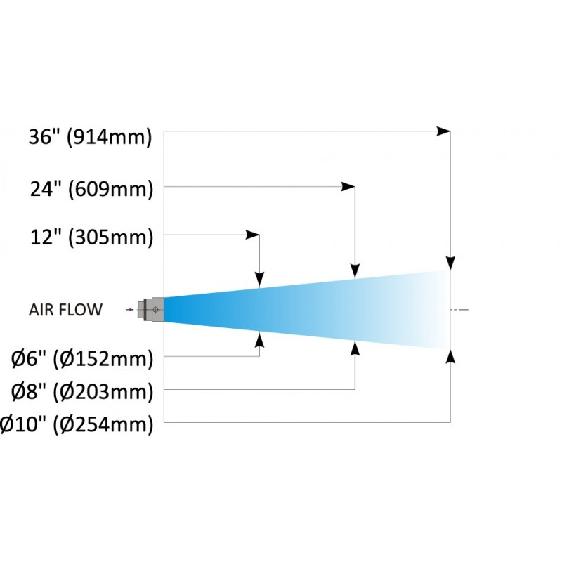 Luftstromverstärker AIR-AMP02