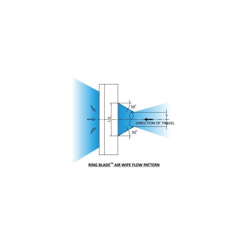 Ringdüsen Druckluft AIR-AW06 ØInt. 153 mm